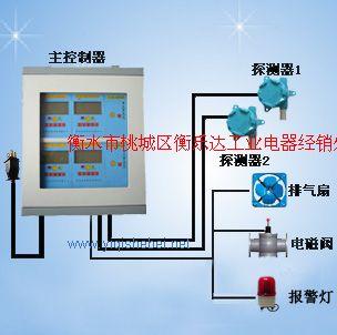 河北省衡水市硫化氢气体报警器