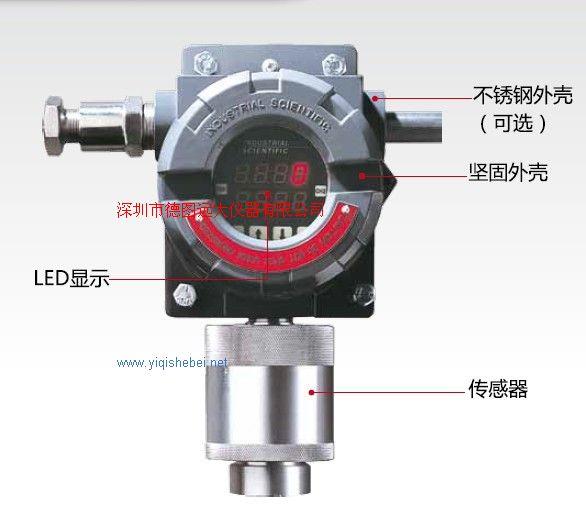 英思科iTrans氣體檢測儀